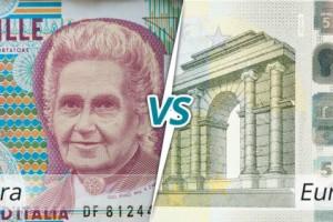 """La Cina """"svaluta"""" lo yuan 2 volte e mette KO le aziende occidentali. E se l'Italia avesse ancora la lira?"""
