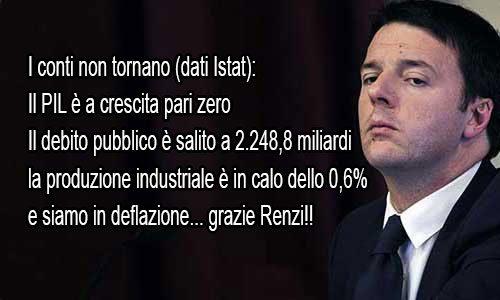 ISTAT: PIL a crescita ZERO, Renzi pronto ad alzare l'Iva