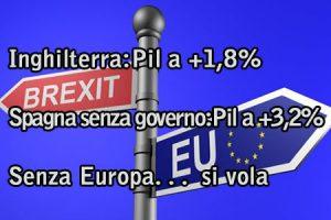 Inghilterra:Pil a +1,8% – Spagna senza governo:Pil a +3,2%. Senza Europa… si vola