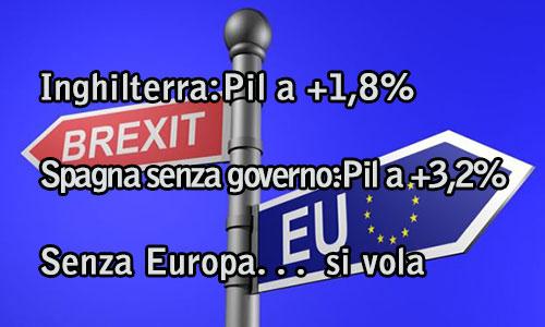 Brexit-Inghilterra-Spagna