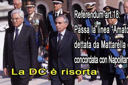 Referendum art.18. La Corte costituzionale rinnega se stessa: scelta politica di Giuliano Amato