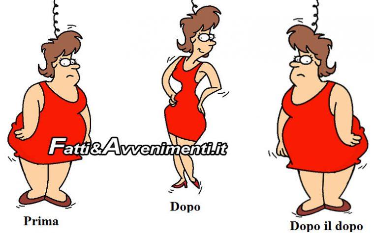 Salute & Benessere. Le continue variazioni di peso aumentano la mortalità: la sindrome dello yo-yo
