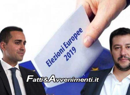 Sondaggio Elezioni Europee. Lega 2° partito, i 5Stelle raddoppiano i seggi, il PD li dimezza e Forza Italia evapora